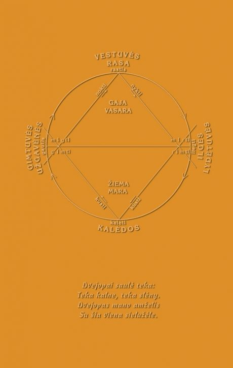 Viršelis 2 – Rėdos knyga